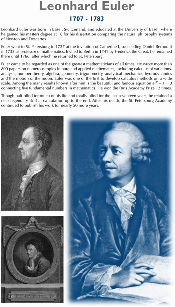 analysis of life of leonhard euler Eulogy of leonhard euler by nicolas fusstranslated by euler's life refinements of the most sublime analysis euler had told count orlov on more than one.